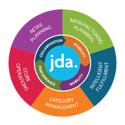 JDA SCM Solutions Wheel