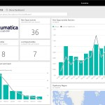 Acumatica Power BI Dashboard
