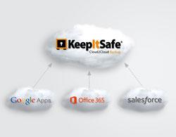 Cloud2Cloud Desktop