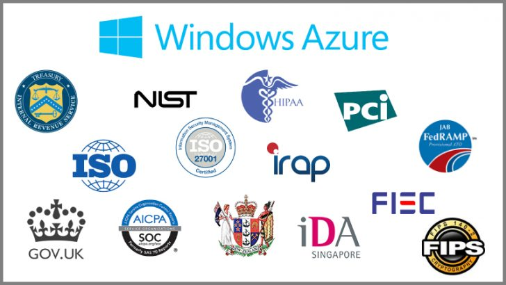 Azure Government Compliance