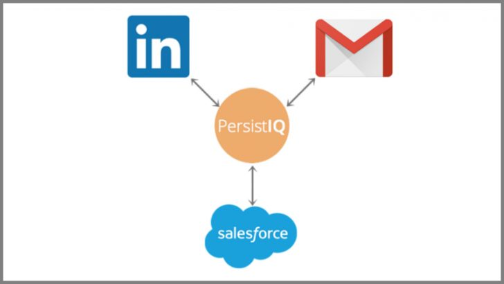 PersistIQ integrates with linkedIn and Salesforce