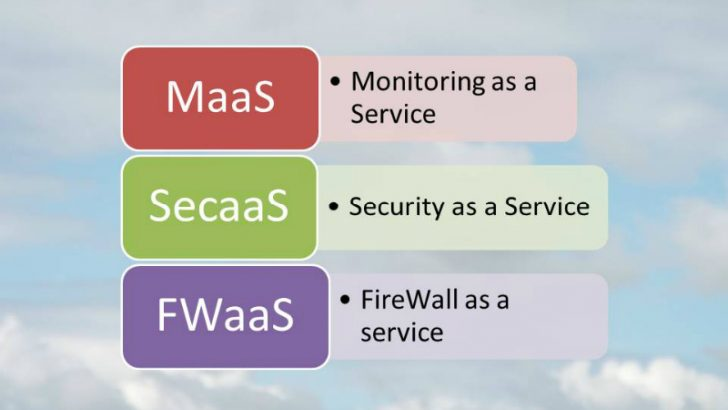 Cloud Acronyms MaaS SecPaaS FWaaS (Image Credit S. Brooks)