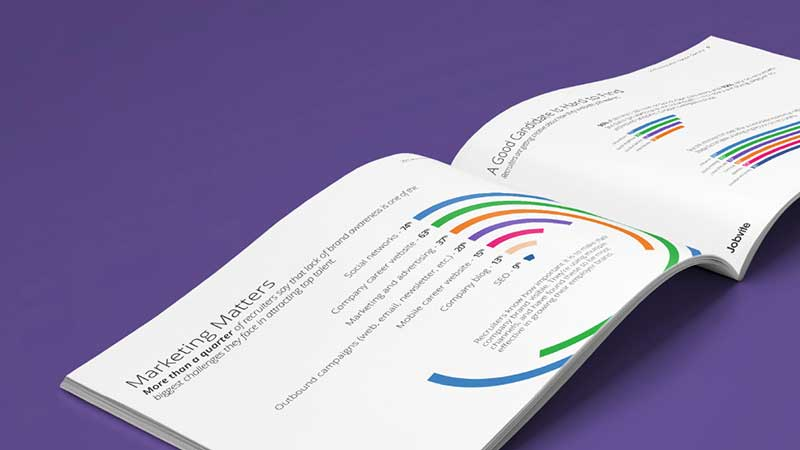 Jobvite report shows how companies are using social media to recruit new talent (c) 2015 Jobvite