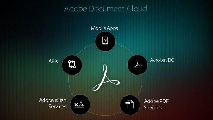 Adobe adds eSign to Adobe Document Cloud