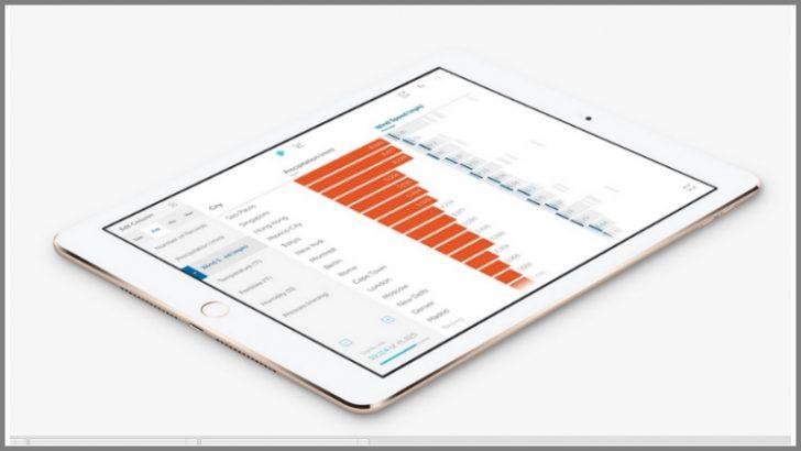 Vizable on the iPad (Source: Tableau)