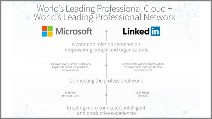 Microsoft acquires Linkedin to make an interesting combination (Image Credit: Microsoft)