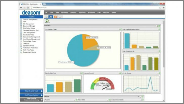 Screenshot of Deacom ERP (Image Source Deacom)