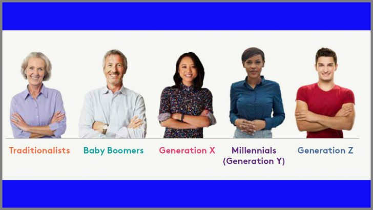 The workforce now contains five generations (Image Source Fairsail)